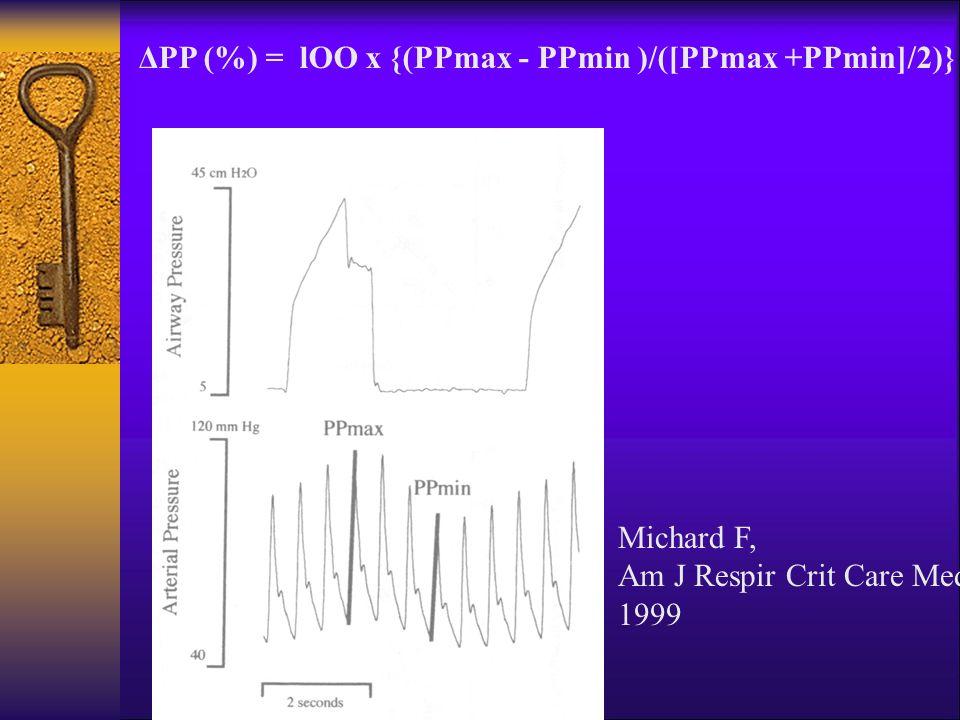ΔPP (%) = lOO x {(PPmax - PPmin )/([PPmax +PPmin]/2)}